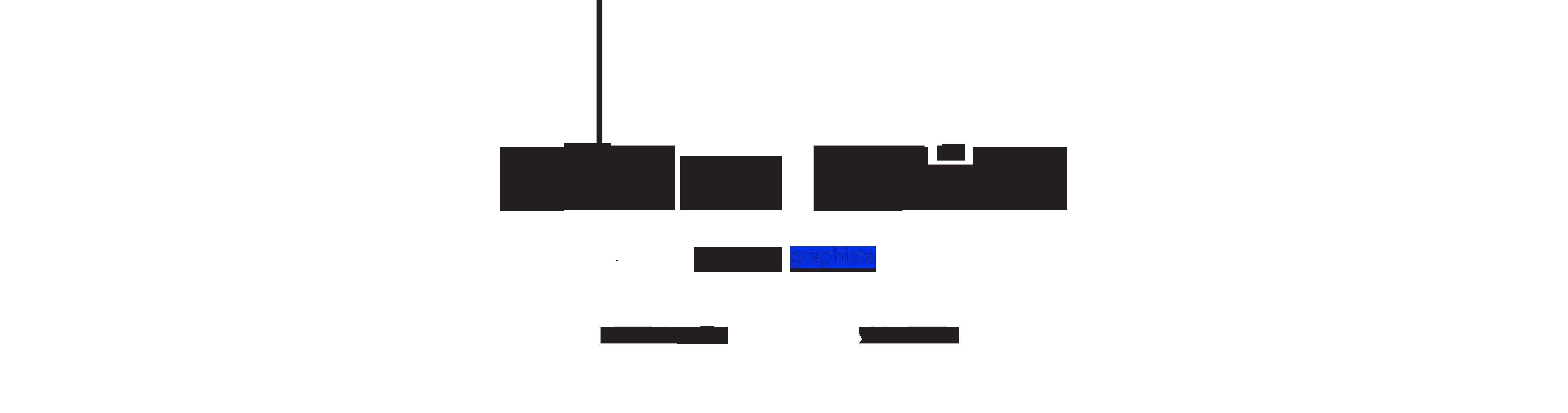 Juliette Guêné